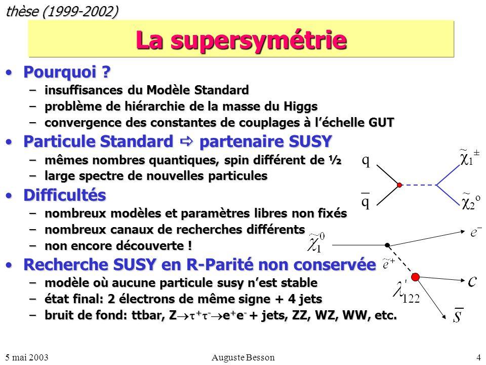 5 mai 2003Auguste Besson4 La supersymétrie Pourquoi ?Pourquoi .