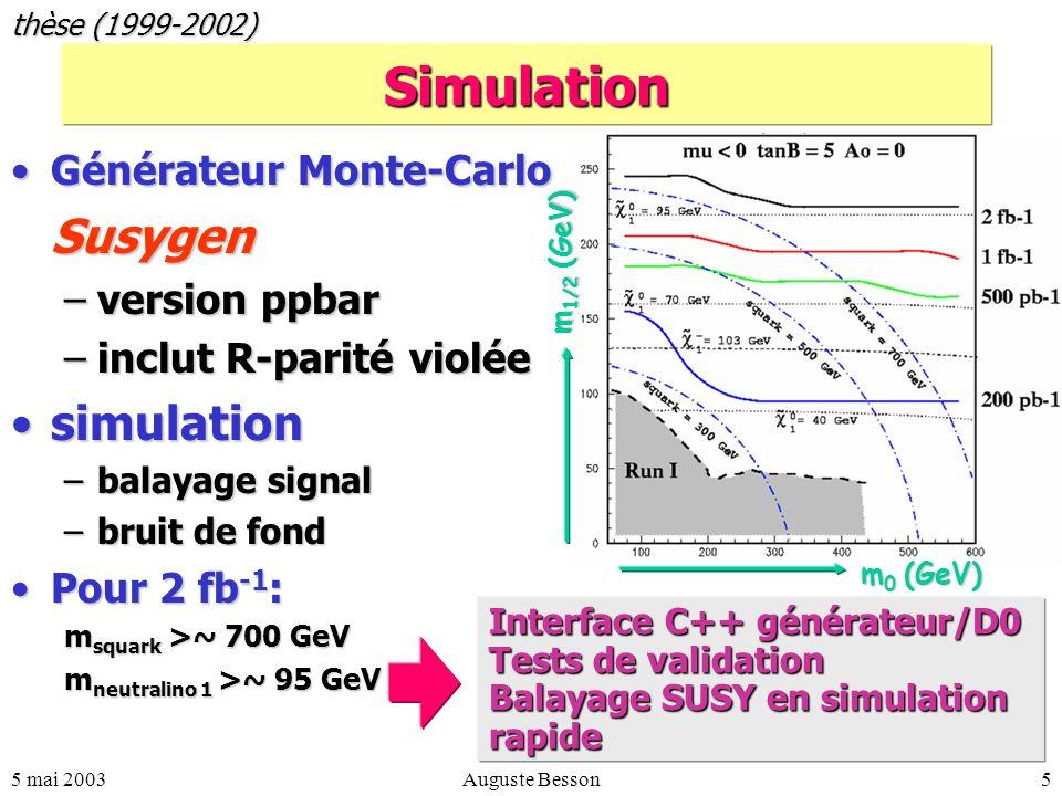 5 mai 2003Auguste Besson5 Simulation Générateur Monte-CarloGénérateur Monte-CarloSusygen –version ppbar –inclut R-parité violée simulationsimulation –balayage signal –bruit de fond Pour 2 fb -1 :Pour 2 fb -1 : m squark >~ 700 GeV m neutralino 1 >~ 95 GeV thèse (1999-2002) Interface C++ générateur/D0 Tests de validation Balayage SUSY en simulation rapide m 1/2 (GeV) m 0 (GeV)