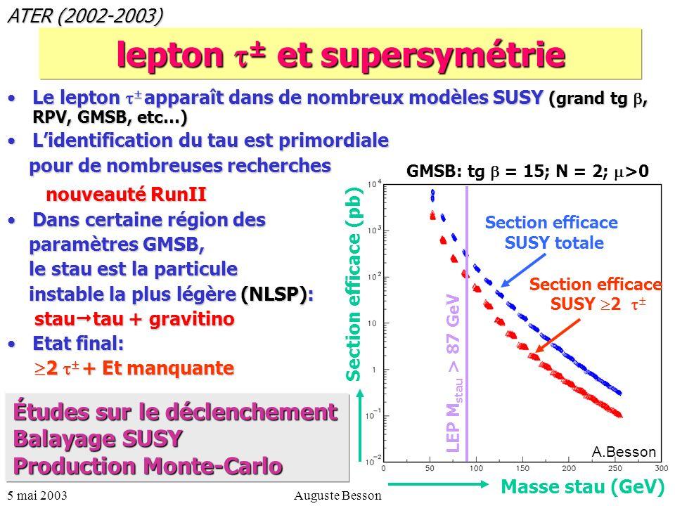 5 mai 2003Auguste Besson7 lepton ± et supersymétrie ATER (2002-2003) Le lepton apparaît dans de nombreux modèles SUSY (grand tg, RPV, GMSB, etc…)Le lepton apparaît dans de nombreux modèles SUSY (grand tg, RPV, GMSB, etc…) Lidentification du tau est primordialeLidentification du tau est primordiale pour de nombreuses recherches pour de nombreuses recherches nouveauté RunII nouveauté RunII Dans certaine région desDans certaine région des paramètres GMSB, paramètres GMSB, le stau est la particule le stau est la particule instable la plus légère (NLSP): instable la plus légère (NLSP): stau tau + gravitino stau tau + gravitino Etat final:Etat final: 2 + Et manquante 2 + Et manquante Masse stau (GeV) Section efficace (pb) LEP M stau > 87 GeV Section efficace SUSY totale Section efficace SUSY 2 GMSB: tg = 15; N = 2; >0 A.Besson Études sur le déclenchement Balayage SUSY Production Monte-Carlo