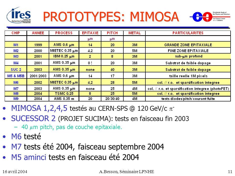 16 avril 2004A.Besson, Séminaire LPNHE11 PROTOTYPES: MIMOSA MIMOSA 1,2,4,5 testés au CERN-SPS @ 120 GeV/c - SUCESSOR 2 (PROJET SUCIMA): tests en faisc