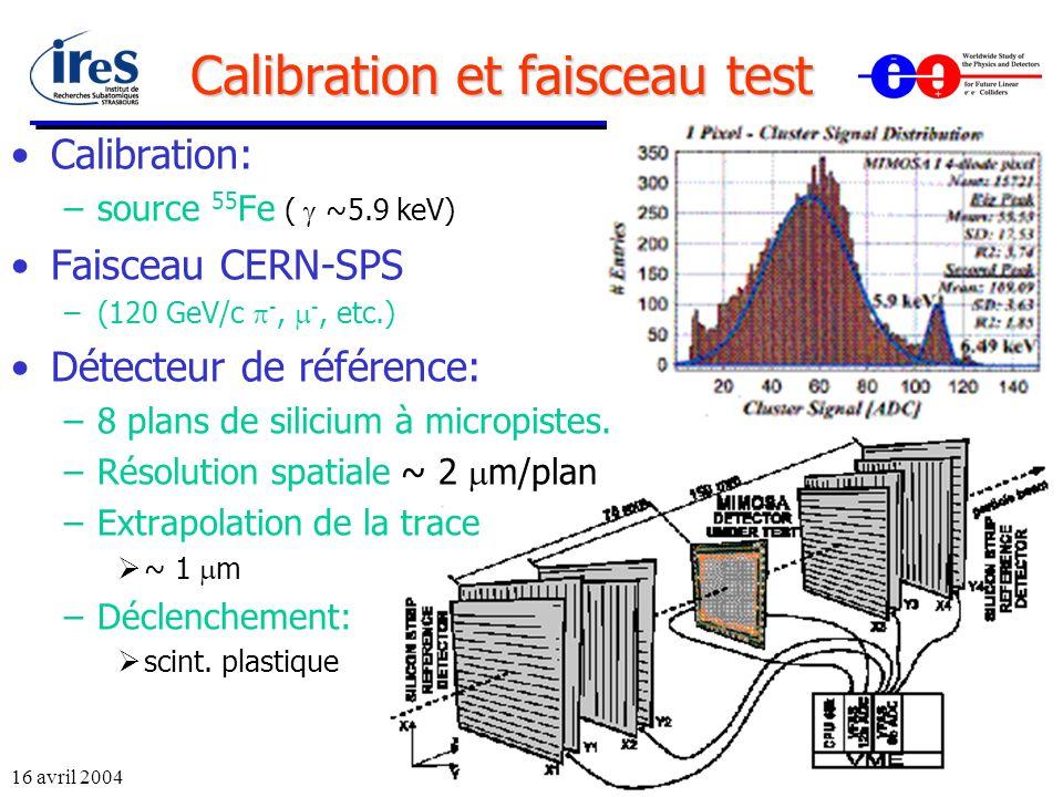 16 avril 2004A.Besson, Séminaire LPNHE12 Calibration et faisceau test Calibration: –source 55 Fe ( ~5.9 keV) Faisceau CERN-SPS –(120 GeV/c -, -, etc.)