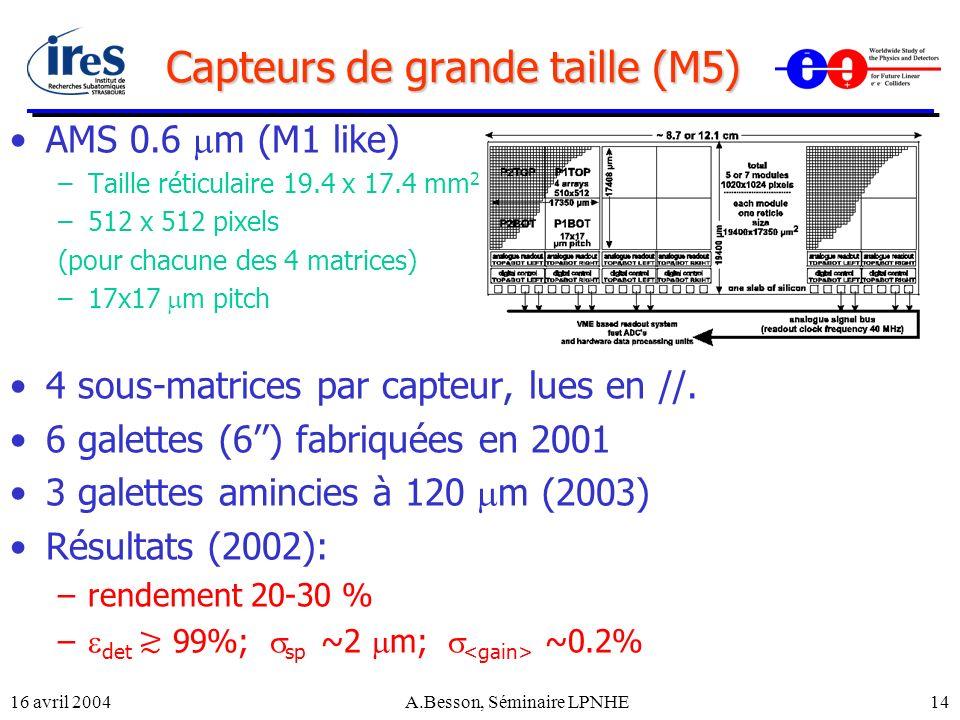 16 avril 2004A.Besson, Séminaire LPNHE14 Capteurs de grande taille (M5) AMS 0.6 m (M1 like) –Taille réticulaire 19.4 x 17.4 mm 2 –512 x 512 pixels (po