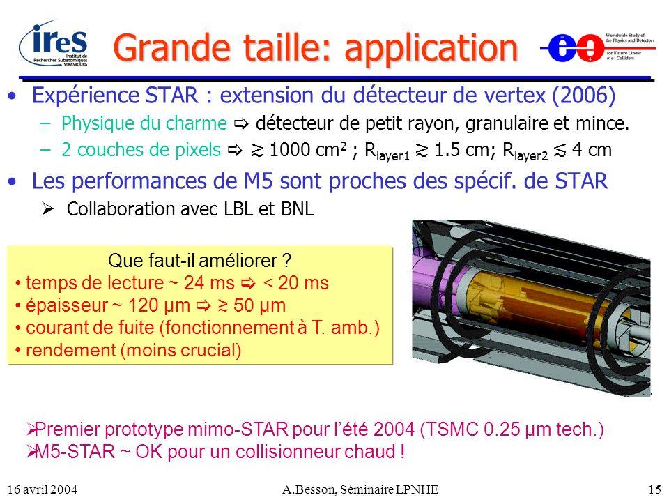 16 avril 2004A.Besson, Séminaire LPNHE15 Grande taille: application Expérience STAR : extension du détecteur de vertex (2006) –Physique du charme déte