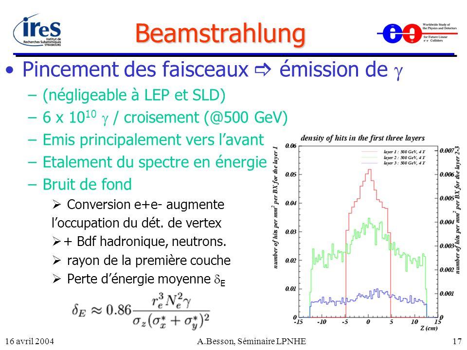 16 avril 2004A.Besson, Séminaire LPNHE17 Beamstrahlung Pincement des faisceaux émission de –(négligeable à LEP et SLD) –6 x 10 10 / croisement (@500 G