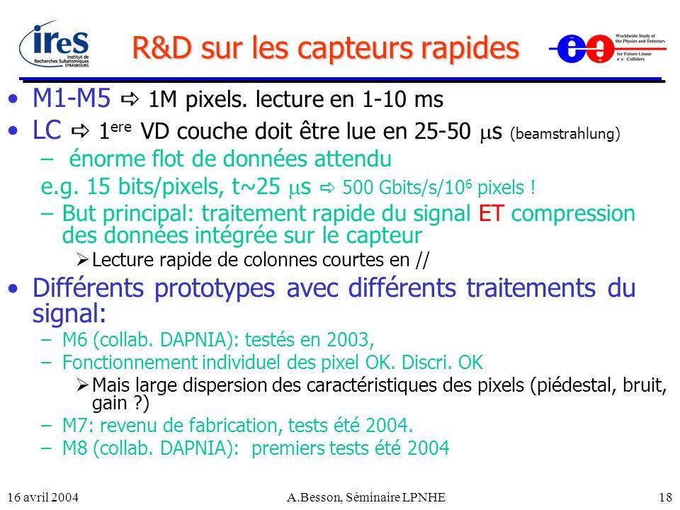 16 avril 2004A.Besson, Séminaire LPNHE18 R&D sur les capteurs rapides R&D sur les capteurs rapides M1-M5 1M pixels. lecture en 1-10 ms LC 1 ere VD cou