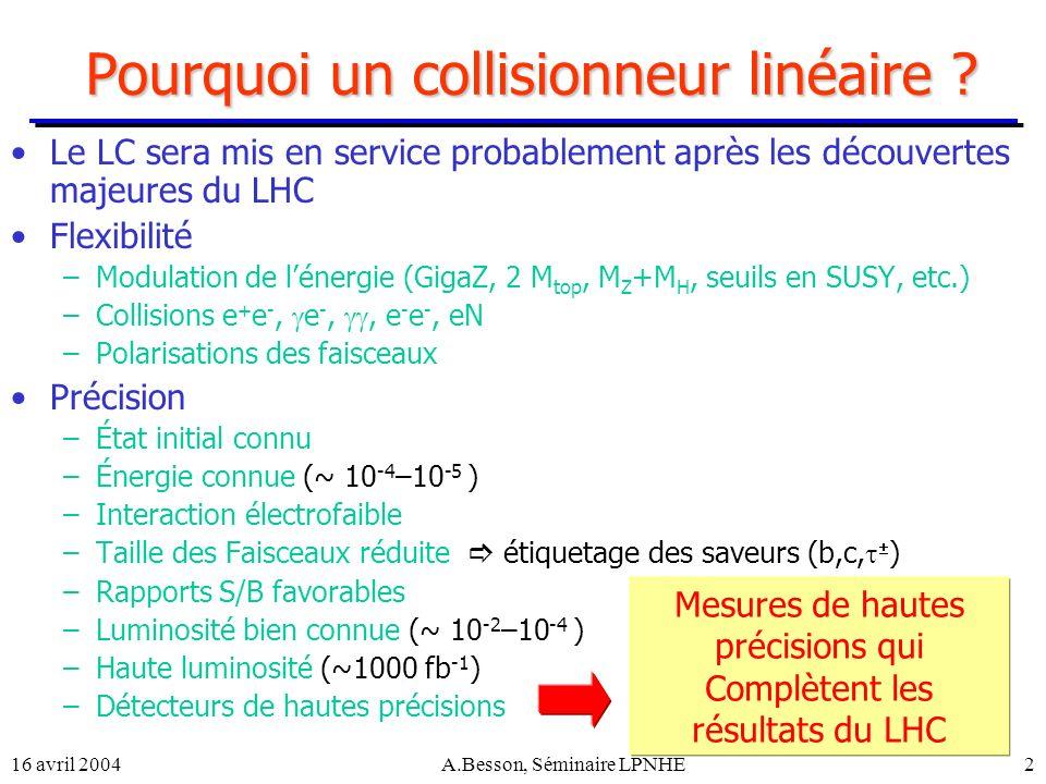 16 avril 2004A.Besson, Séminaire LPNHE2 Pourquoi un collisionneur linéaire ? Le LC sera mis en service probablement après les découvertes majeures du