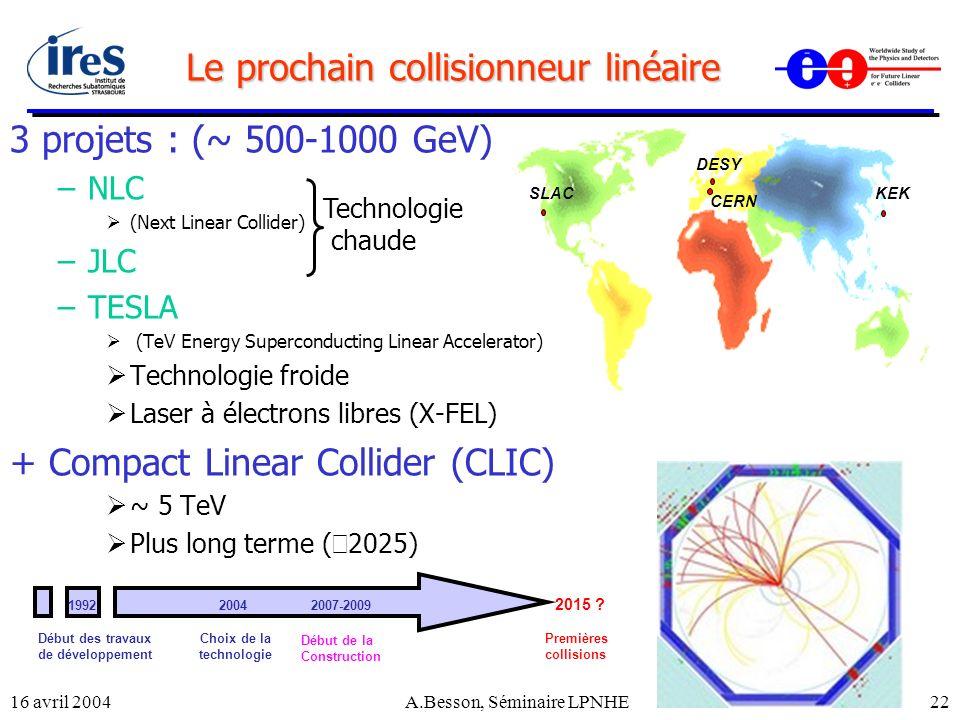 16 avril 2004A.Besson, Séminaire LPNHE22 Le prochain collisionneur linéaire 3 projets : (~ 500-1000 GeV) –NLC (Next Linear Collider) –JLC –TESLA (TeV
