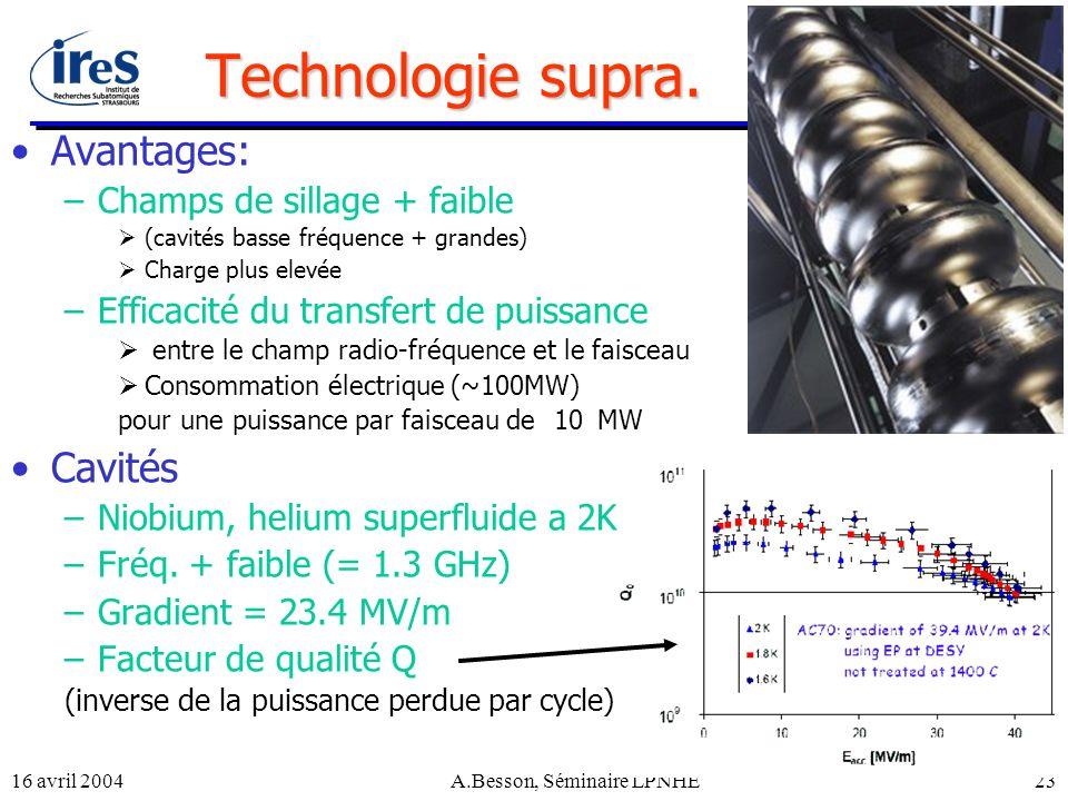 16 avril 2004A.Besson, Séminaire LPNHE23 Technologie supra. Avantages: –Champs de sillage + faible (cavités basse fréquence + grandes) Charge plus ele