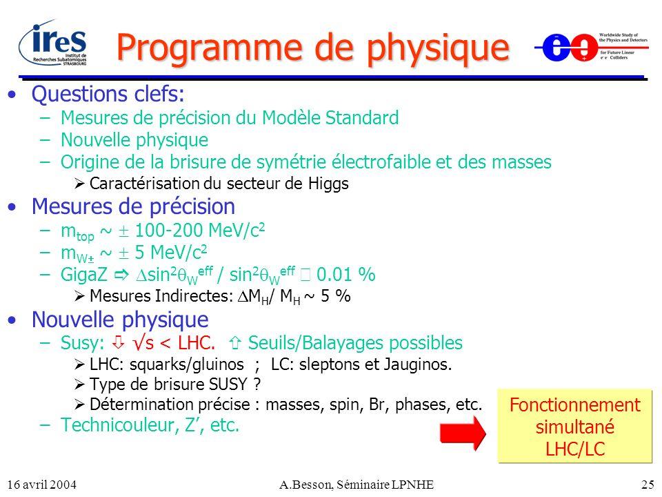 16 avril 2004A.Besson, Séminaire LPNHE25 Programme de physique Questions clefs: –Mesures de précision du Modèle Standard –Nouvelle physique –Origine d