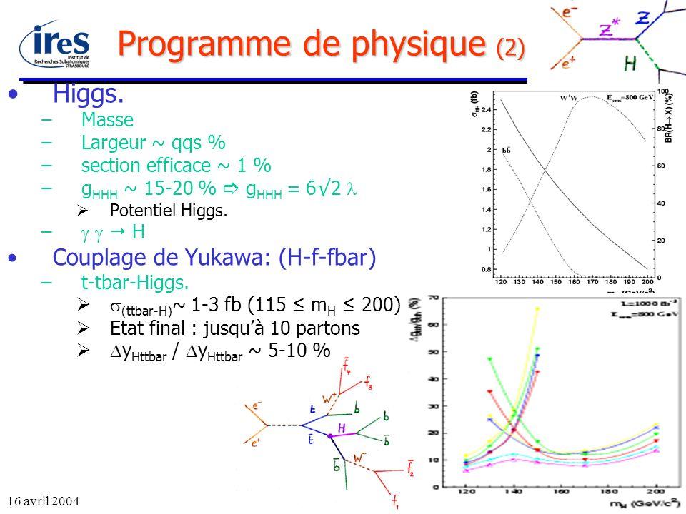 16 avril 2004A.Besson, Séminaire LPNHE26 Programme de physique (2) Higgs. –Masse –Largeur ~ qqs % –section efficace ~ 1 % –g HHH ~ 15-20 % g HHH = 62