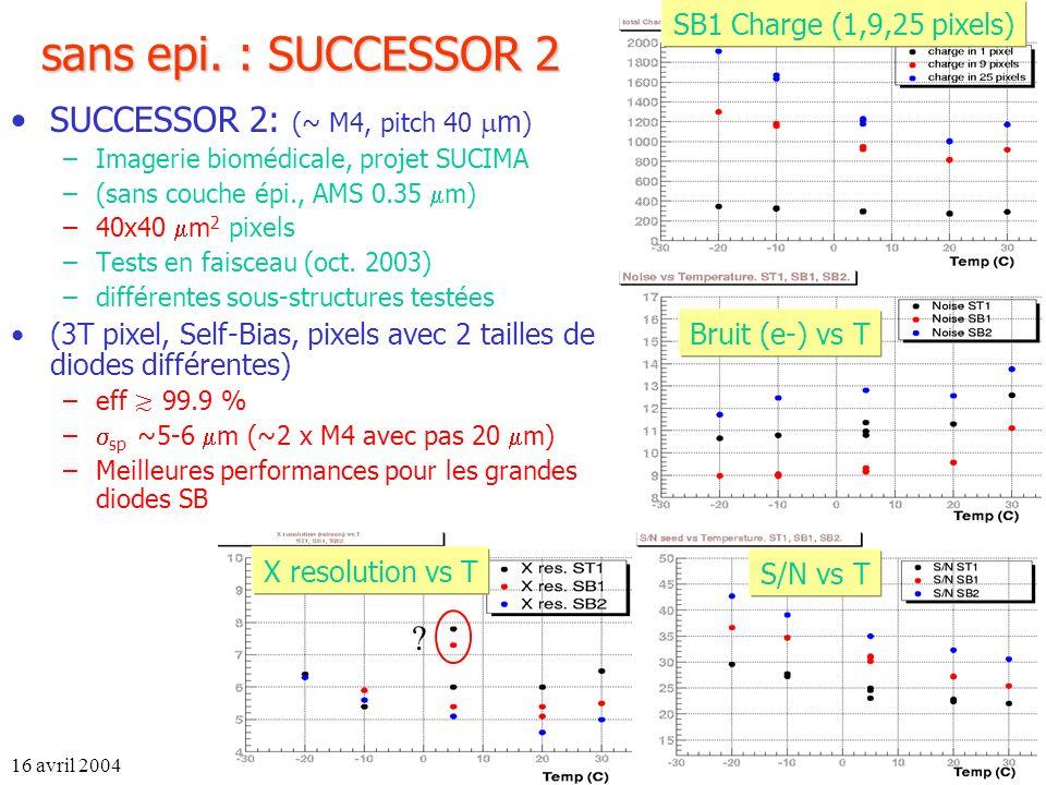 16 avril 2004A.Besson, Séminaire LPNHE29 sans epi. : SUCCESSOR 2 SUCCESSOR 2: (~ M4, pitch 40 m ) –Imagerie biomédicale, projet SUCIMA –(sans couche é