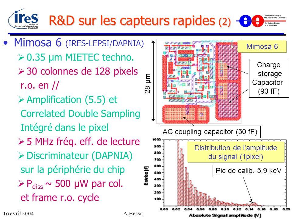 16 avril 2004A.Besson, Séminaire LPNHE30 R&D sur les capteurs rapides (2) R&D sur les capteurs rapides (2) Mimosa 6 (IRES-LEPSI/DAPNIA) 0.35 µm MIETEC