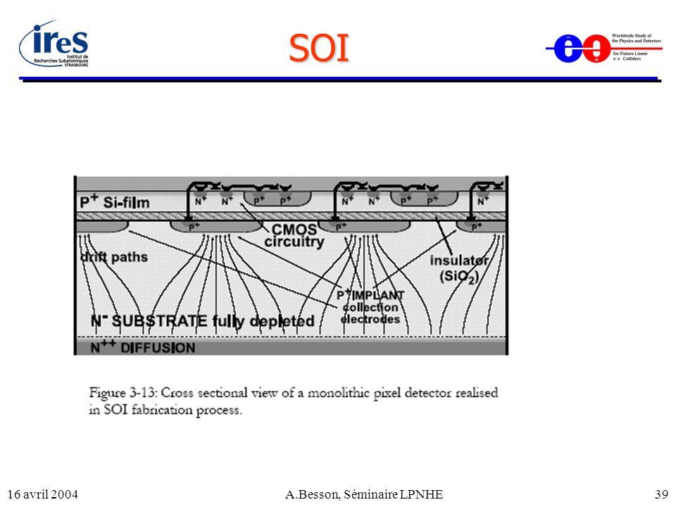 16 avril 2004A.Besson, Séminaire LPNHE39 SOI