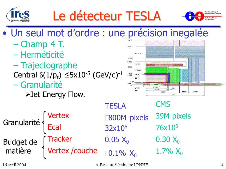16 avril 2004A.Besson, Séminaire LPNHE5 Le détecteur de vertex Identification b, c, ± Haute résolution sur le paramètre dimpact –Efficacité de détection 99 % –Résolution IP IP 5 m 10 m.GeV / (p sin 3/2 ) –Diffusion multiple <0.1% X 0 / couche Couches minces ~ 50 m de Si –5 couches (R 1 =1.5 cm; R 5 = 6 cm) Grande granularité (multiplicité élevée) –Pas des pixels ~20x20 m 2 – 800 M pixels (CCD) Grande occupation (beamstrahlung) –Lecture rapide (25-50 s) –Sparsification des données en ligne Radiations – neutron 5·10 9 n(1 MeV)/cm 2 /5 years –Ray.