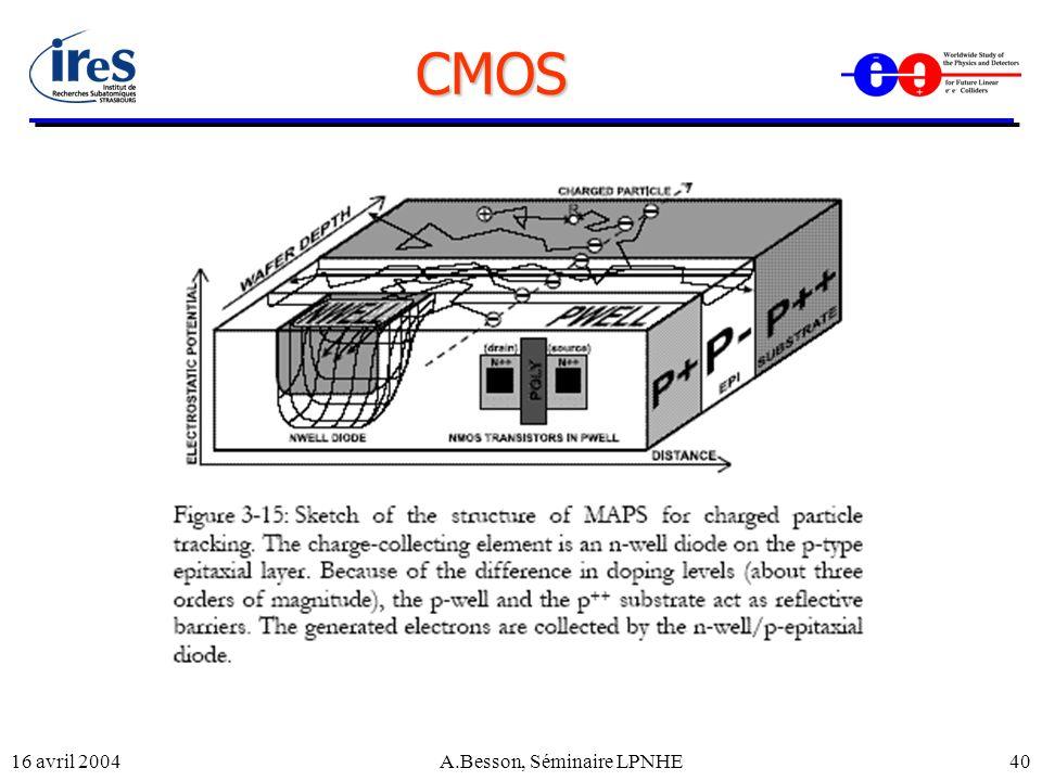 16 avril 2004A.Besson, Séminaire LPNHE40 CMOS