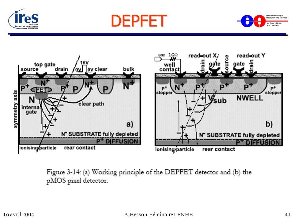 16 avril 2004A.Besson, Séminaire LPNHE41 DEPFET