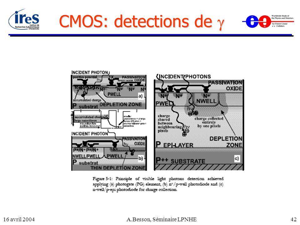 16 avril 2004A.Besson, Séminaire LPNHE42 CMOS: detections de CMOS: detections de