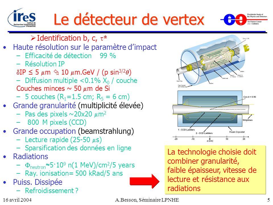 16 avril 2004A.Besson, Séminaire LPNHE5 Le détecteur de vertex Identification b, c, ± Haute résolution sur le paramètre dimpact –Efficacité de détecti