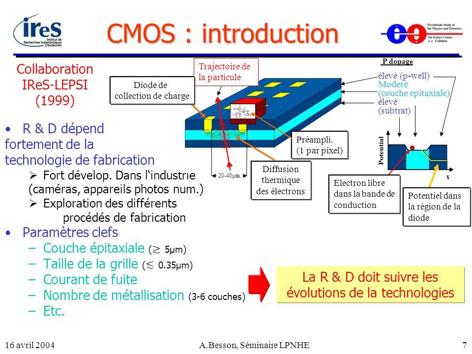 16 avril 2004A.Besson, Séminaire LPNHE8 Exemple de capteur (Mimosa 5) 1000 pixels 19.4 mm 17.35 mm Galette avant découpage Microélectronique de contrôle et de lecture Capteur monté sur son PCB