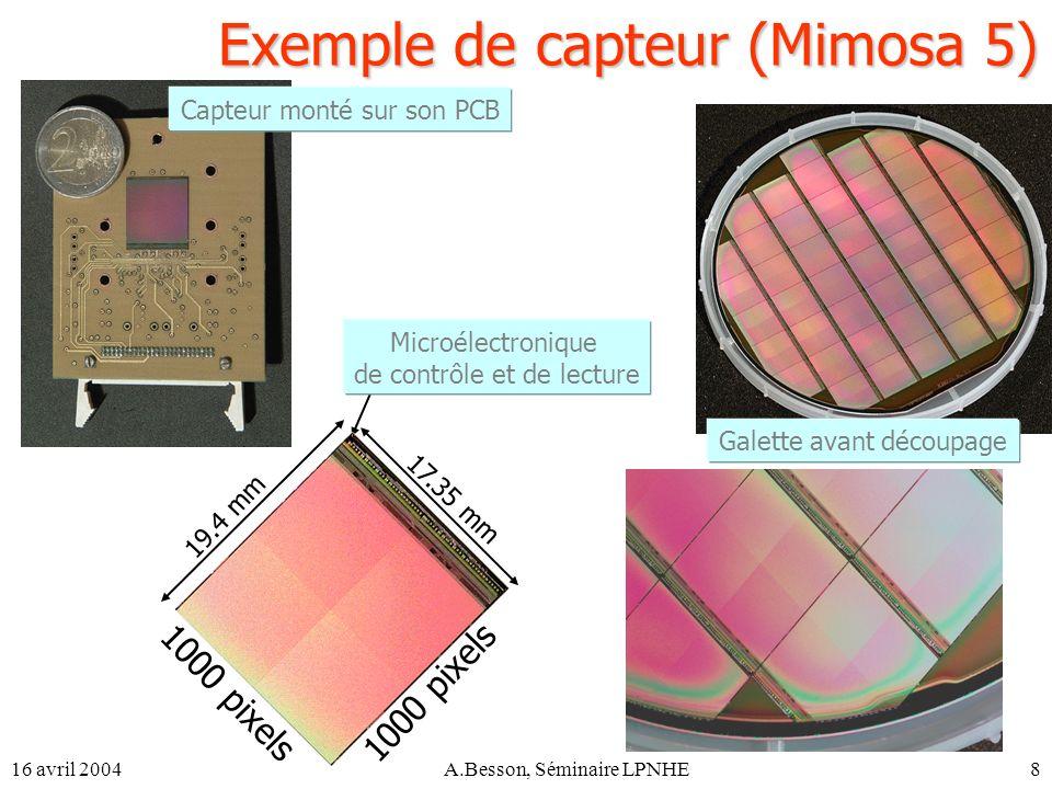 16 avril 2004A.Besson, Séminaire LPNHE8 Exemple de capteur (Mimosa 5) 1000 pixels 19.4 mm 17.35 mm Galette avant découpage Microélectronique de contrô