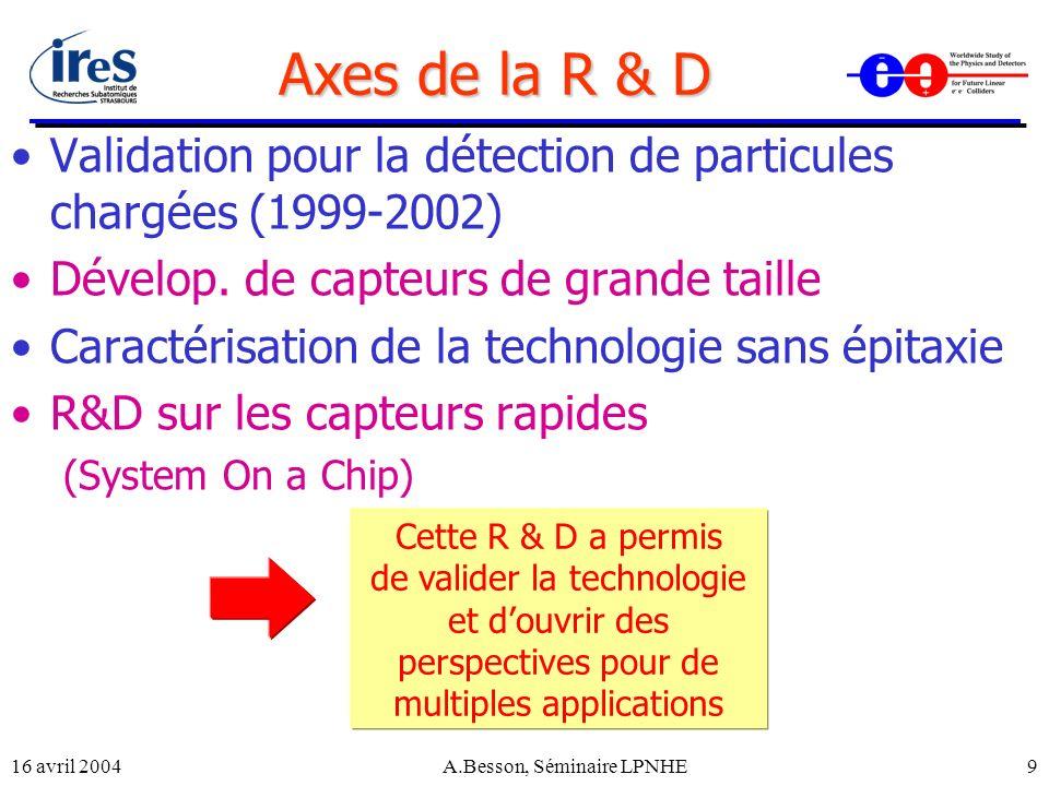 16 avril 2004A.Besson, Séminaire LPNHE9 Axes de la R & D Validation pour la détection de particules chargées (1999-2002) Dévelop. de capteurs de grand
