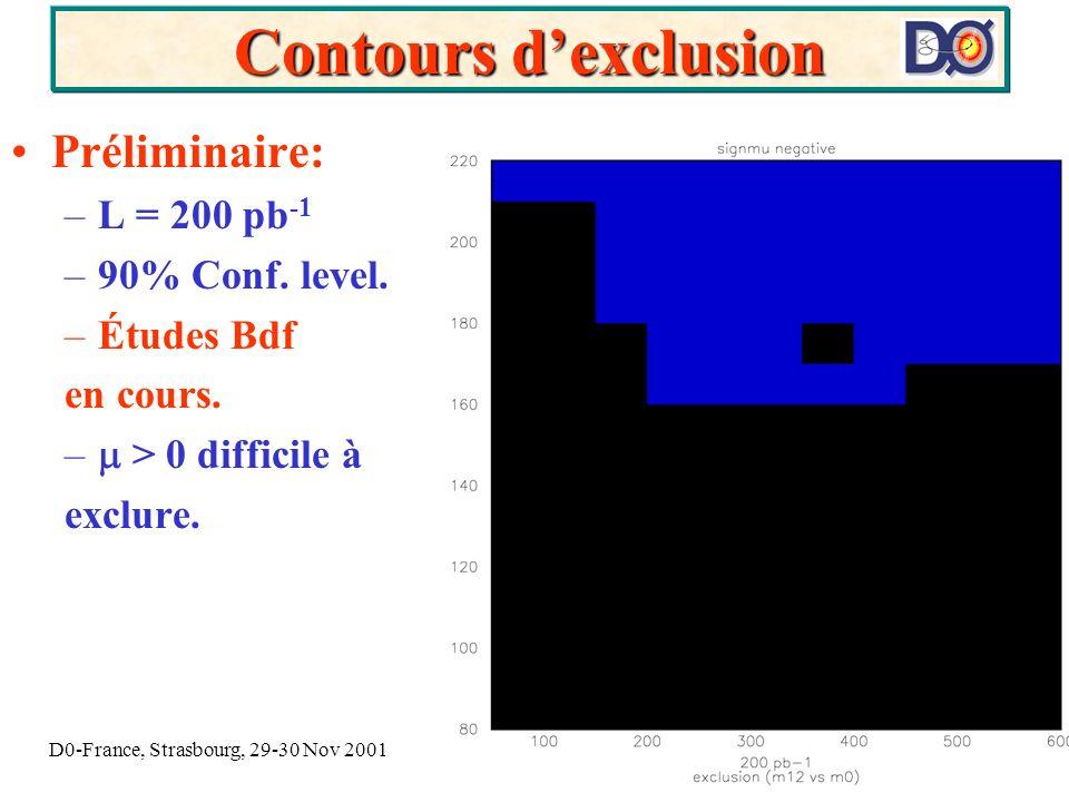 Auguste BessonD0-France, Strasbourg, 29-30 Nov 2001 11 Contours dexclusion Préliminaire: –L = 200 pb -1 –90% Conf. level. –Études Bdf en cours. – > 0