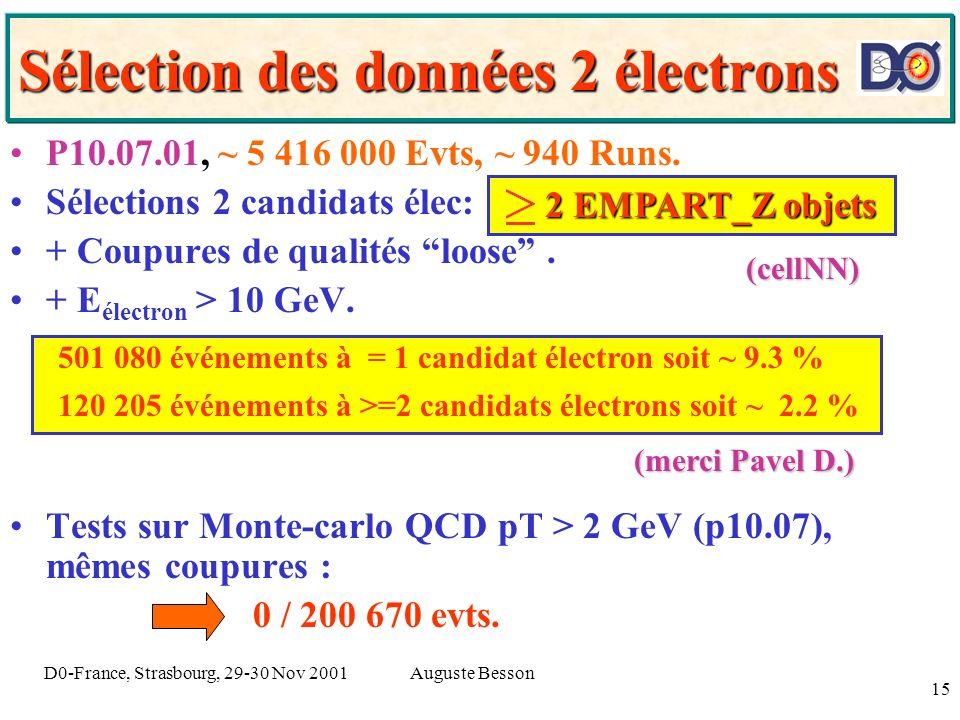 Auguste BessonD0-France, Strasbourg, 29-30 Nov 2001 15 2 EMPART_Z objets 2 EMPART_Z objets Sélection des données 2 électrons P10.07.01, ~ 5 416 000 Ev