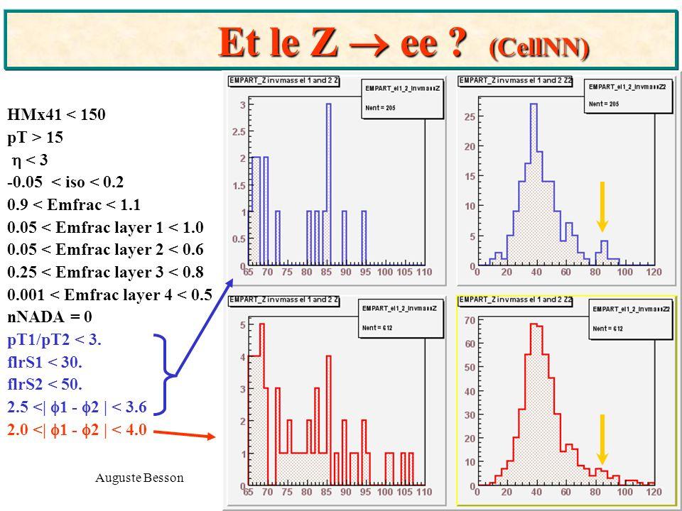 Auguste Besson Et le Z ee ? (CellNN) Et le Z ee ? (CellNN) HMx41 < 150 pT > 15 < 3 -0.05 < iso < 0.2 0.9 < Emfrac < 1.1 0.05 < Emfrac layer 1 < 1.0 0.