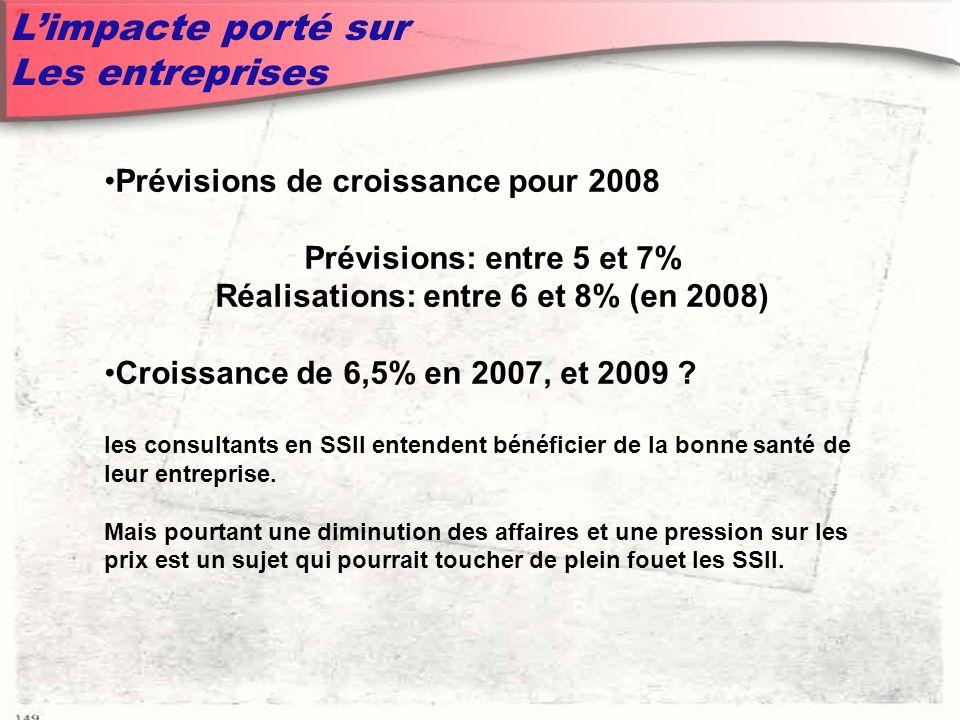 Limpacte porté sur Les entreprises Prévisions de croissance pour 2008 Prévisions: entre 5 et 7% Réalisations: entre 6 et 8% (en 2008) Croissance de 6,5% en 2007, et 2009 .