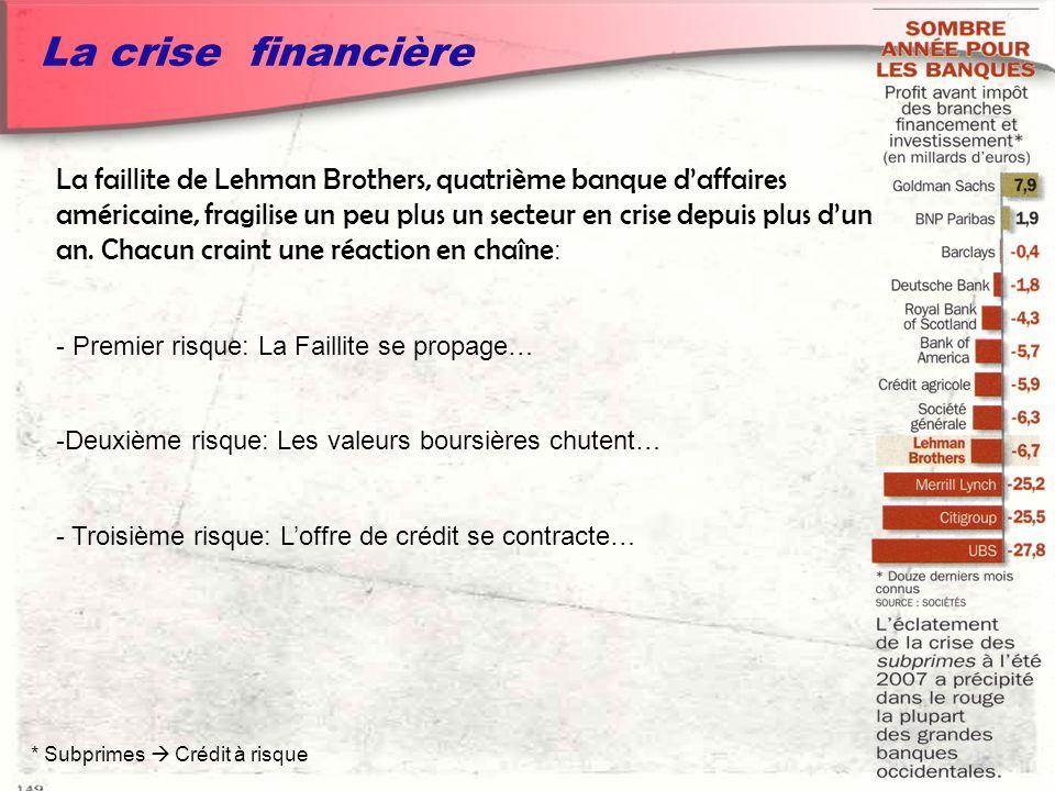 La crise financière La faillite de Lehman Brothers, quatrième banque daffaires américaine, fragilise un peu plus un secteur en crise depuis plus dun an.