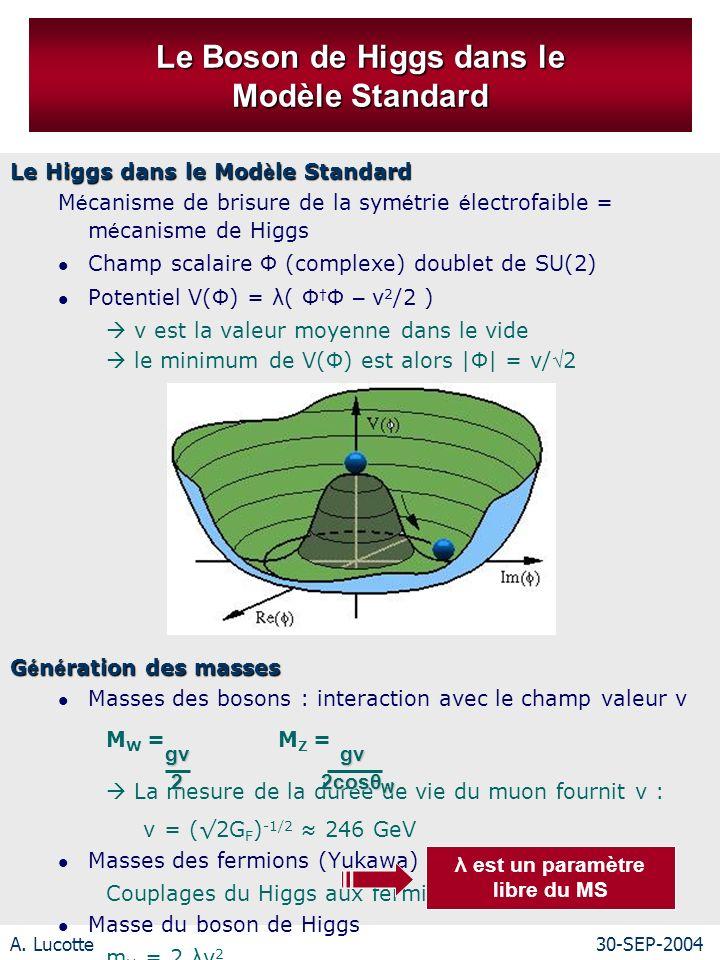 A. Lucotte30-SEP-2004 Le Boson de Higgs dans le Modèle Standard Le Higgs dans le Mod è le Standard M é canisme de brisure de la sym é trie é lectrofai