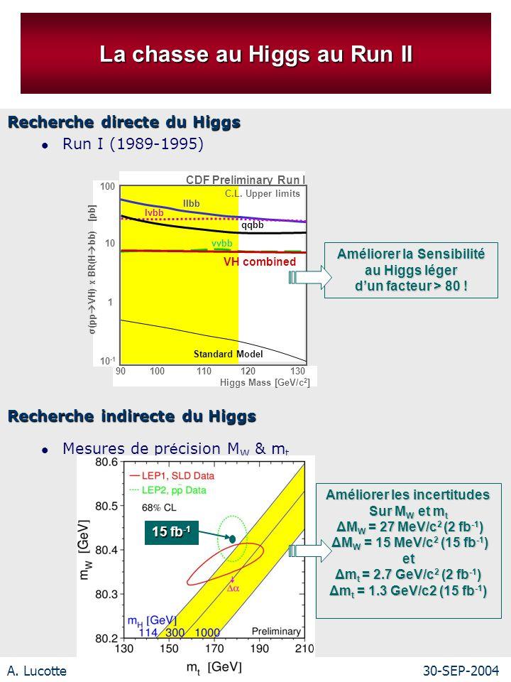 A. Lucotte30-SEP-2004 La chasse au Higgs au Run II Recherche directe du Higgs Run I (1989-1995) Recherche indirecte du Higgs Mesures de pr é cision M