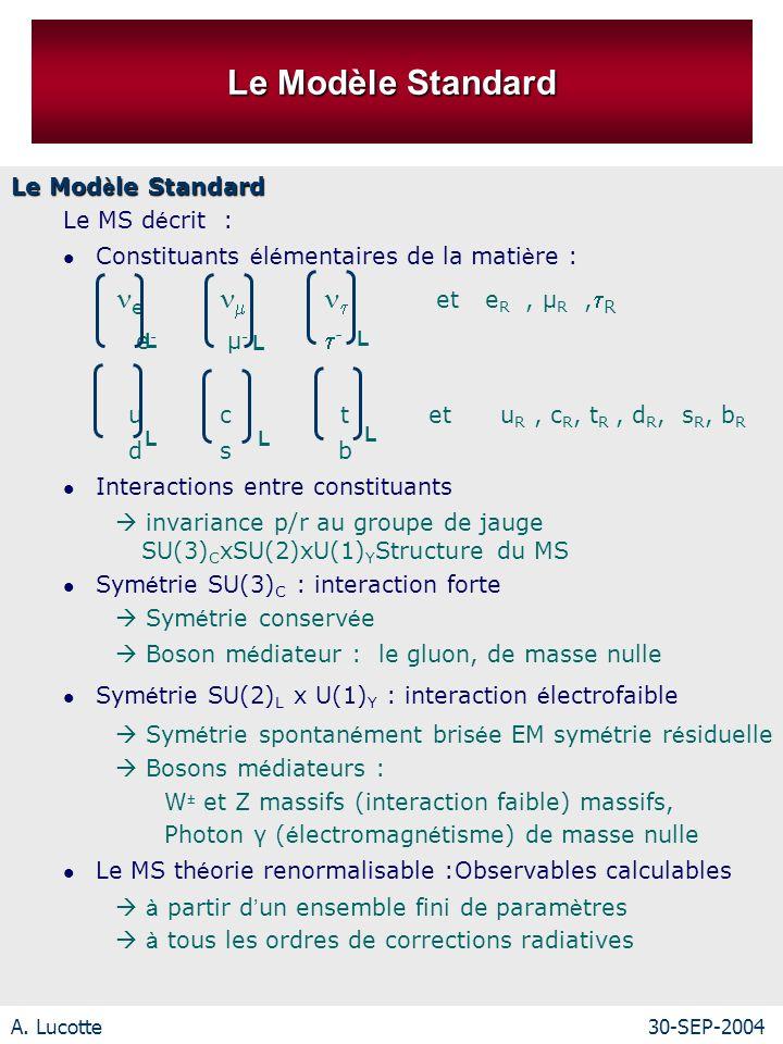 A. Lucotte30-SEP-2004 Le Modèle Standard Le MS d é crit : Constituants é l é mentaires de la mati è re : e et e R, μ R, R e - μ - - u c t et u R, c R,