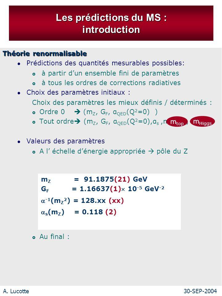A. Lucotte30-SEP-2004 Les prédictions du MS : introduction Théorie renormalisable Prédictions des quantités mesurables possibles: à partir dun ensembl