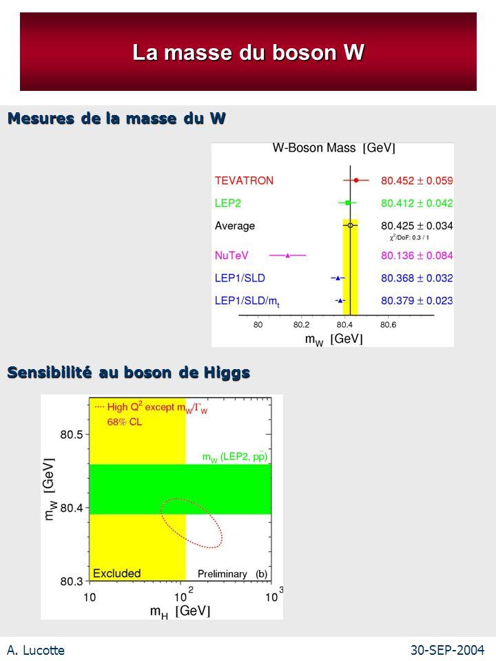 A. Lucotte30-SEP-2004 La masse du boson W Mesures de la masse du W Sensibilité au boson de Higgs