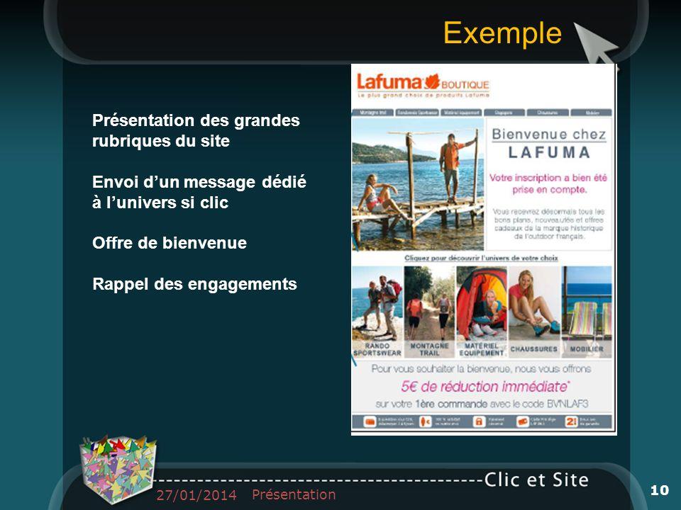 Présentation des grandes rubriques du site Envoi dun message dédié à lunivers si clic Offre de bienvenue Rappel des engagements 27/01/2014 Présentation 10 Exemple