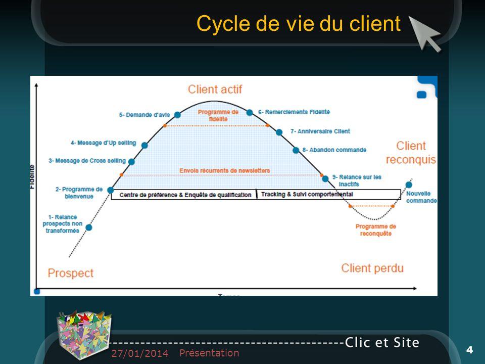 27/01/2014 Présentation 4 Cycle de vie du client