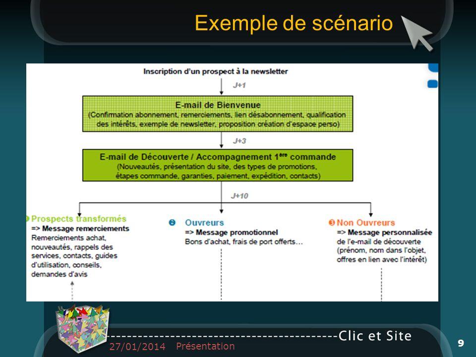 27/01/2014 Présentation 9 Exemple de scénario