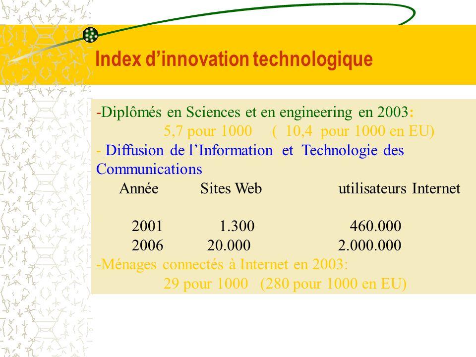 -Diplômés en Sciences et en engineering en 2003: 5,7 pour 1000 ( 10,4 pour 1000 en EU) - Diffusion de lInformation et Technologie des Communications A