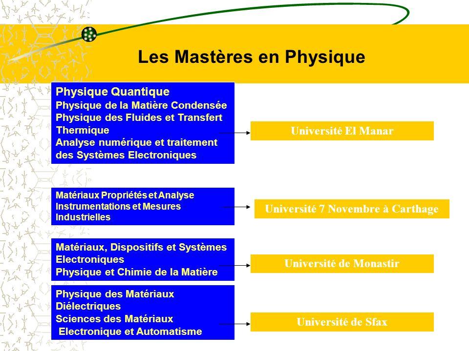 Physique Quantique Physique de la Matière Condensée Physique des Fluides et Transfert Thermique Analyse numérique et traitement des Systèmes Electroni