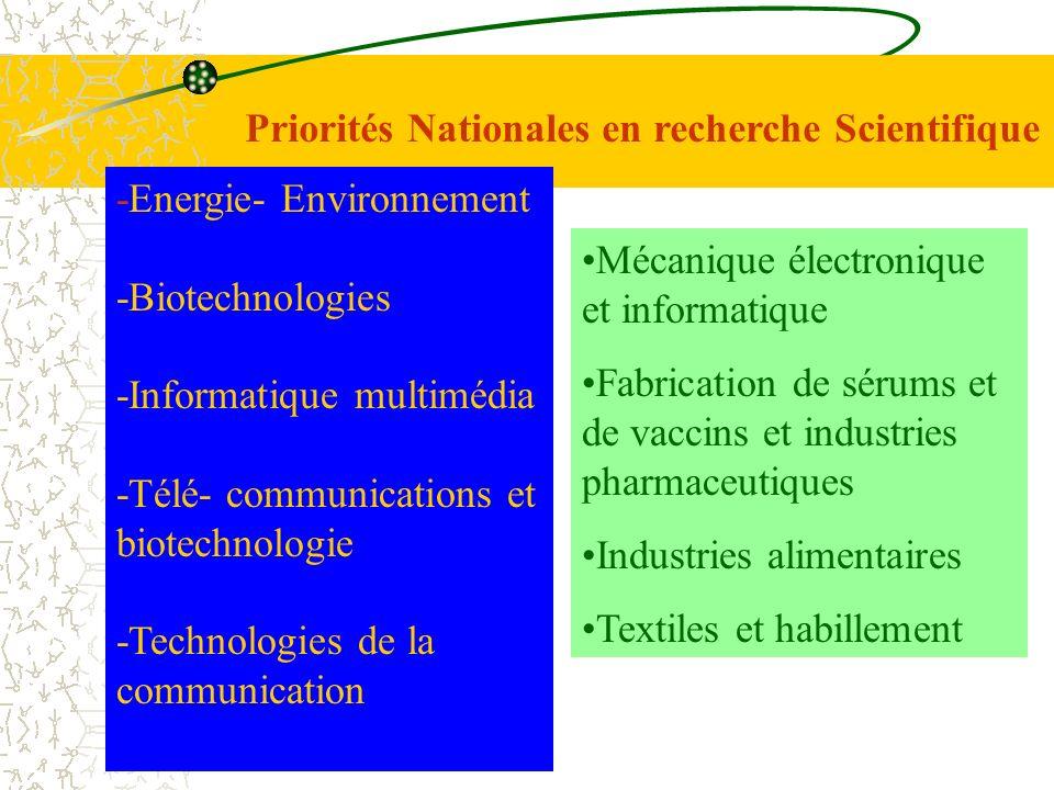 Priorités Nationales en recherche Scientifique -Energie- Environnement -Biotechnologies -Informatique multimédia -Télé- communications et biotechnolog
