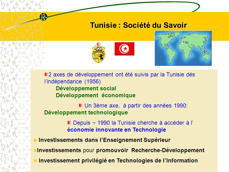 Tunisie : Société du Savoir 2 axes de développement ont été suivis par la Tunisie dés lindépendance (1956) Développement social Développement économiq