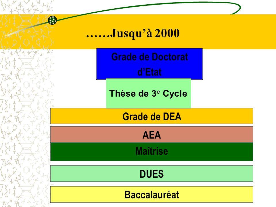 Baccalauréat ……Jusquà 2000 DUES Maîtrise AEA Grade de DEA Grade de Doctorat dEtat Thèse de 3 e Cycle