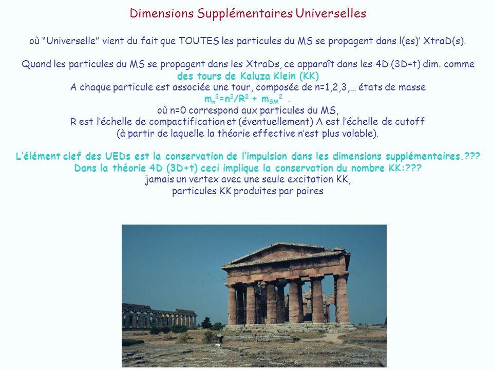 Dimensions Supplémentaires Universelles où Universelle vient du fait que TOUTES les particules du MS se propagent dans l(es) XtraD(s). Quand les parti
