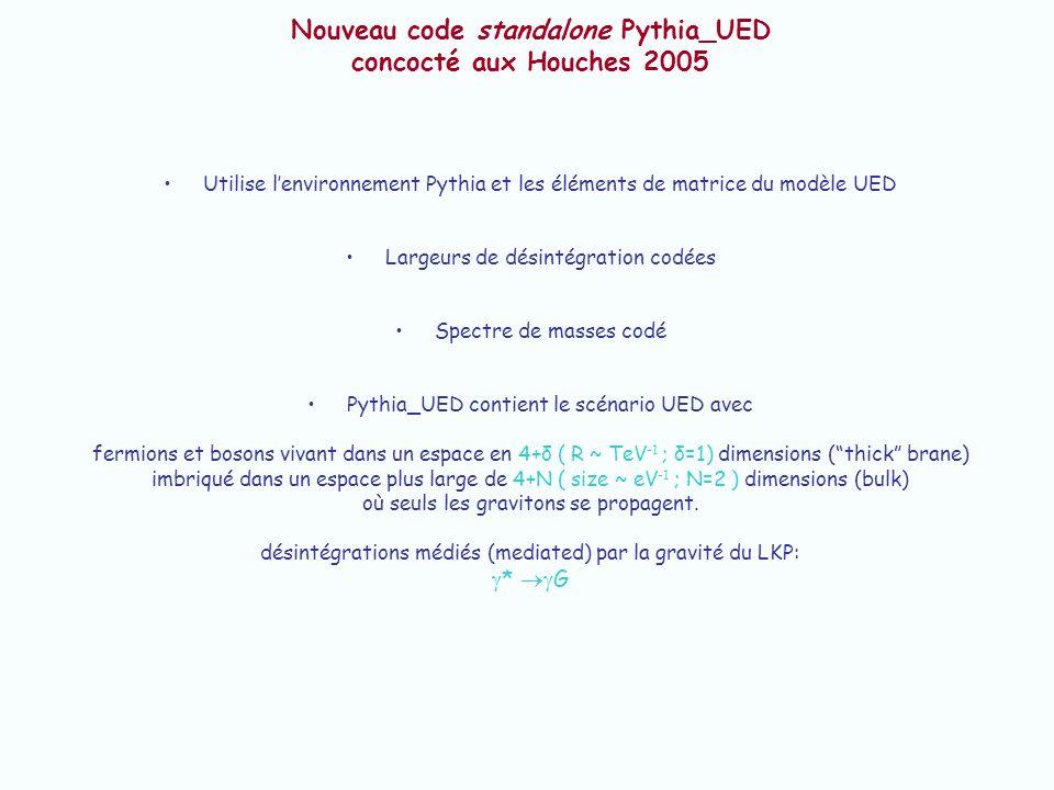 Nouveau code standalone Pythia_UED concocté aux Houches 2005 Utilise lenvironnement Pythia et les éléments de matrice du modèle UED Largeurs de désint