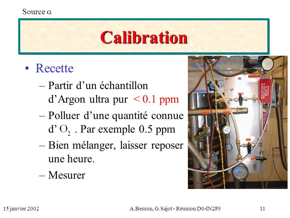 15 janvier 2002A.Besson, G.Sajot - Réunion D0-IN2P311 Recette –Partir dun échantillon dArgon ultra pur < 0.1 ppm –Polluer dune quantité connue d.