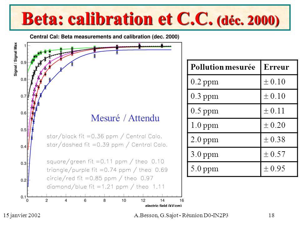 15 janvier 2002A.Besson, G.Sajot - Réunion D0-IN2P318 Beta: calibration et C.C.