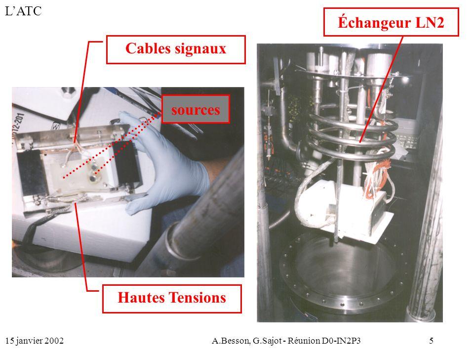 15 janvier 2002A.Besson, G.Sajot - Réunion D0-IN2P36 Système du Run I (1990-96) LAr stocké depuis 5 ans dans un dewar (~ 80 000 litres) Améliorations Run II –Nouvelle source Beta –Électronique (preAmplis, Pulsers, etc.) –Programme dacquisition en LabWindows –Ajout dun pollueur à pour la calibration –Revue complète du cryostat (détections de fuites, vérifications des vannes, etc.) Calibration du système (2000) Mesures de pureté Dewar –Juillet 2000 et octobre 2000.