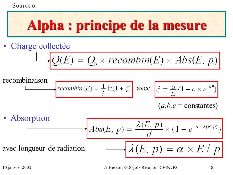 15 janvier 2002A.Besson, G.Sajot - Réunion D0-IN2P39 Alpha : exemple de mesure Fit de Abs(E,p) en fonction de E.