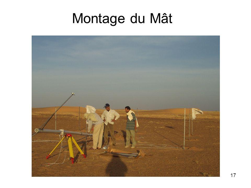 17 Montage du Mât